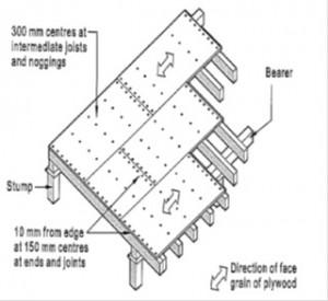 Timber Diagram 1