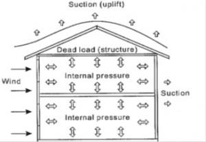 Timber Diagram 11