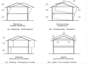 Timber Diagram 12