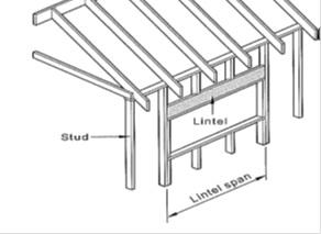 Timber Diagram 3