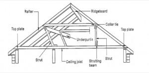 Timber Diagram 4