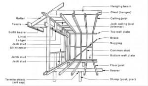 Timber Diagram 6