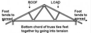 Timber Diagram 8