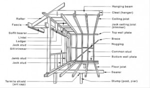 Timber Diagram 6